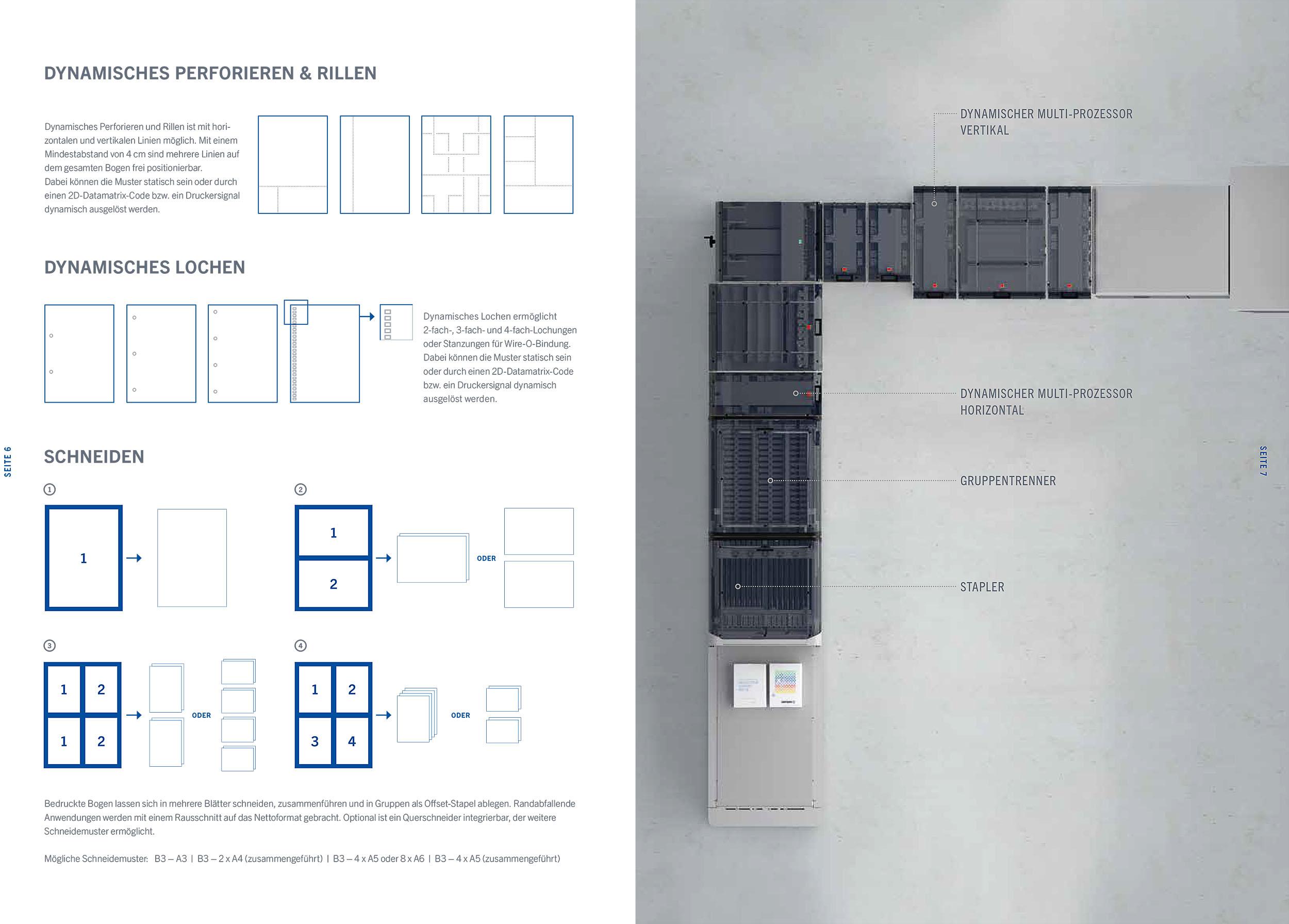 Produkt Visualisierung Müller Docutrim